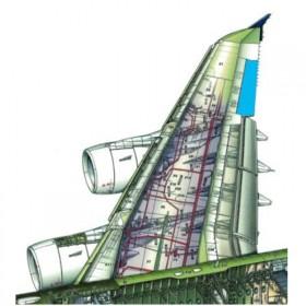 Joint aileron